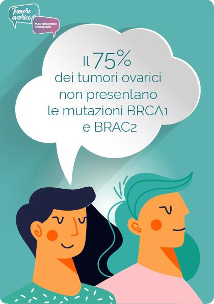 Il 75% dei tumori ovarici non rappresentano le mutazioni BRCA1 e BRCA2